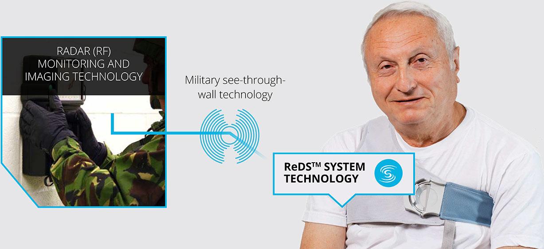 ReDS system technology